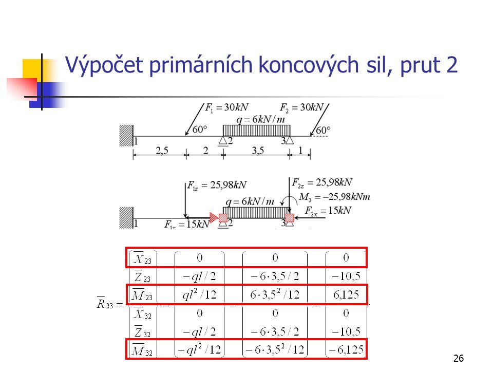 Výpočet primárních koncových sil, prut 2