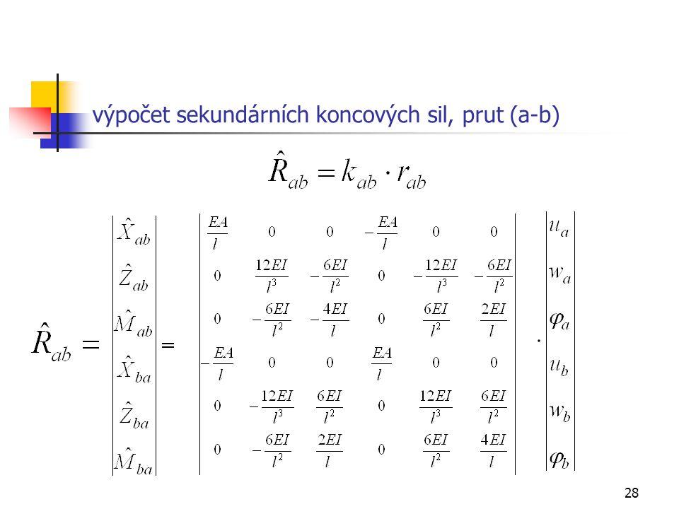 výpočet sekundárních koncových sil, prut (a-b)