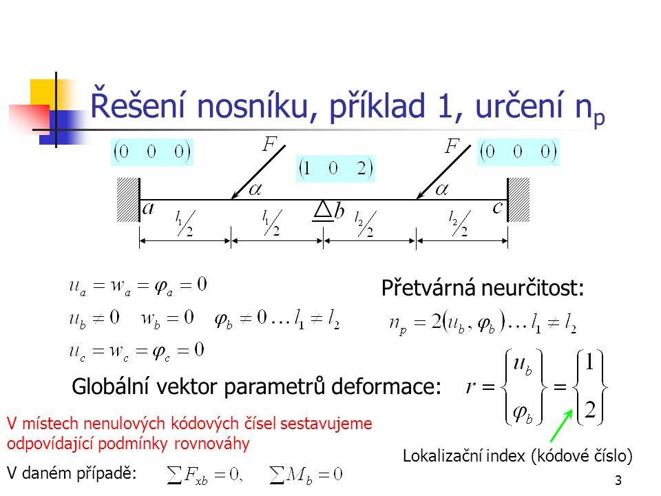 Řešení nosníku, příklad 1, určení np