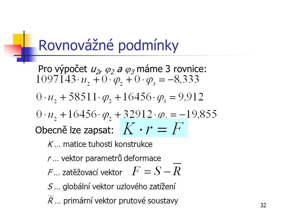 Rovnovážné podmínky Pro výpočet u2, j2 a j3 máme 3 rovnice: