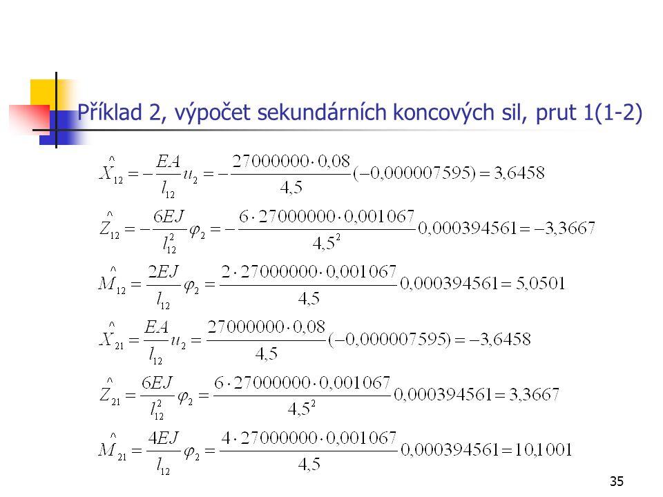 Příklad 2, výpočet sekundárních koncových sil, prut 1(1-2)