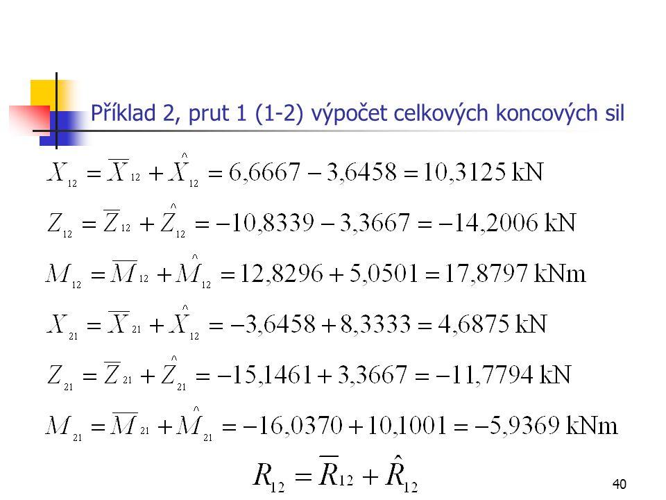 Příklad 2, prut 1 (1-2) výpočet celkových koncových sil