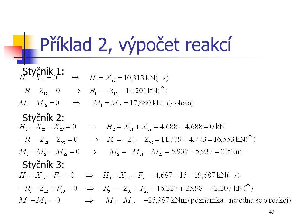 Příklad 2, výpočet reakcí