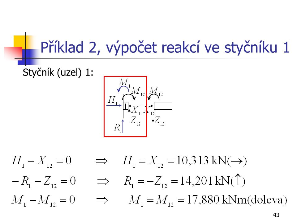 Příklad 2, výpočet reakcí ve styčníku 1