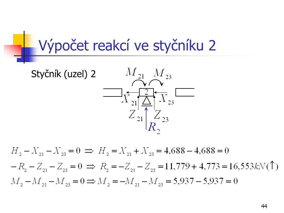 Výpočet reakcí ve styčníku 2
