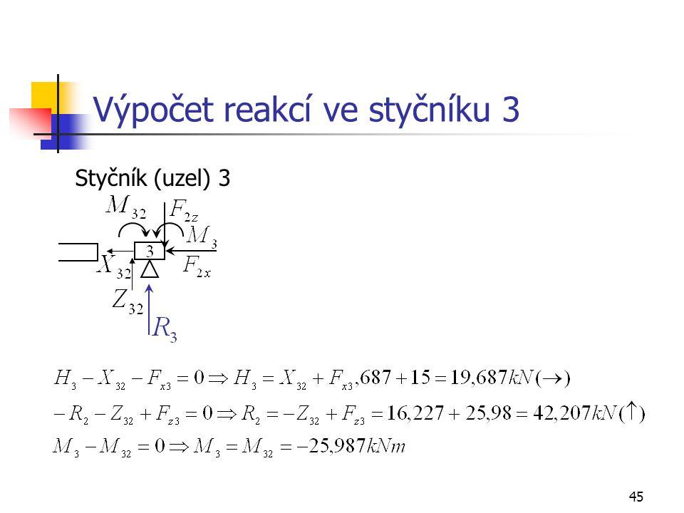 Výpočet reakcí ve styčníku 3