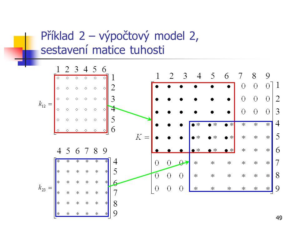 Příklad 2 – výpočtový model 2, sestavení matice tuhosti