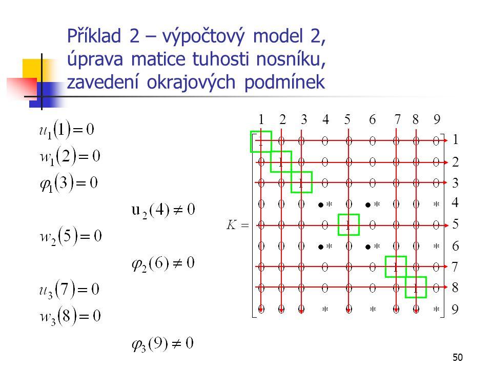 Příklad 2 – výpočtový model 2, úprava matice tuhosti nosníku, zavedení okrajových podmínek