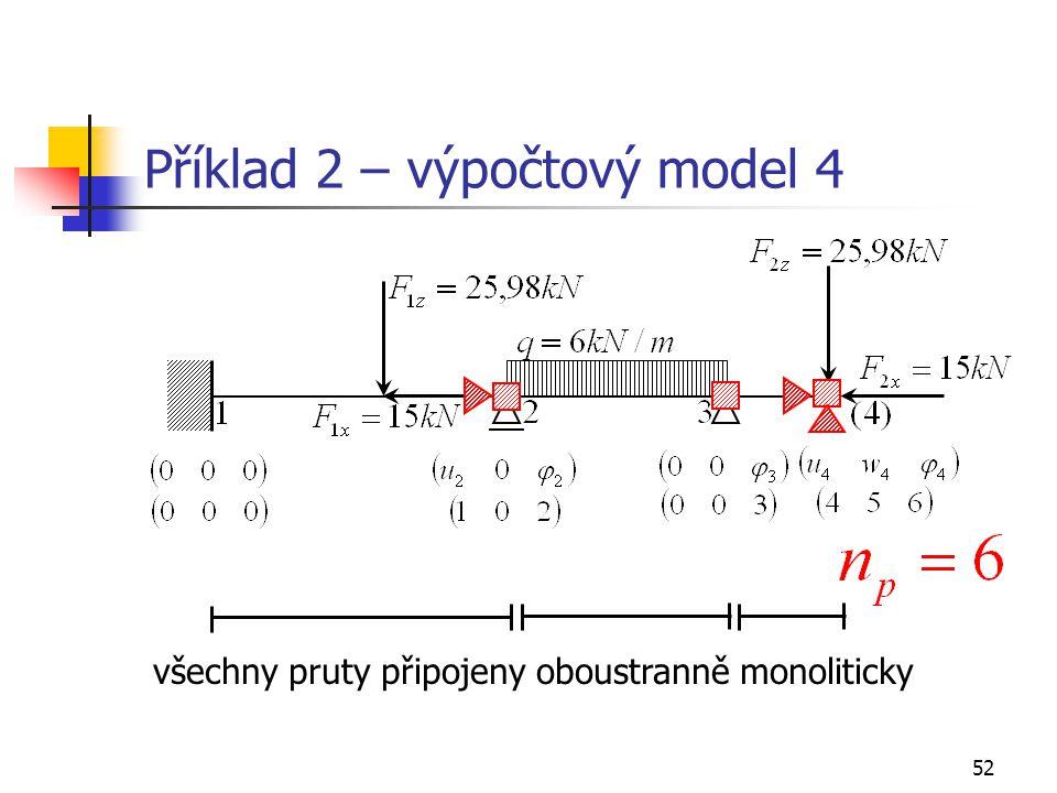 Příklad 2 – výpočtový model 4