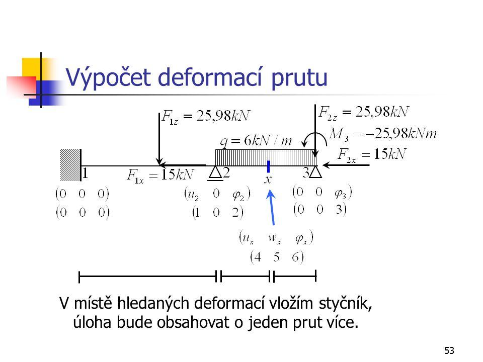 Výpočet deformací prutu