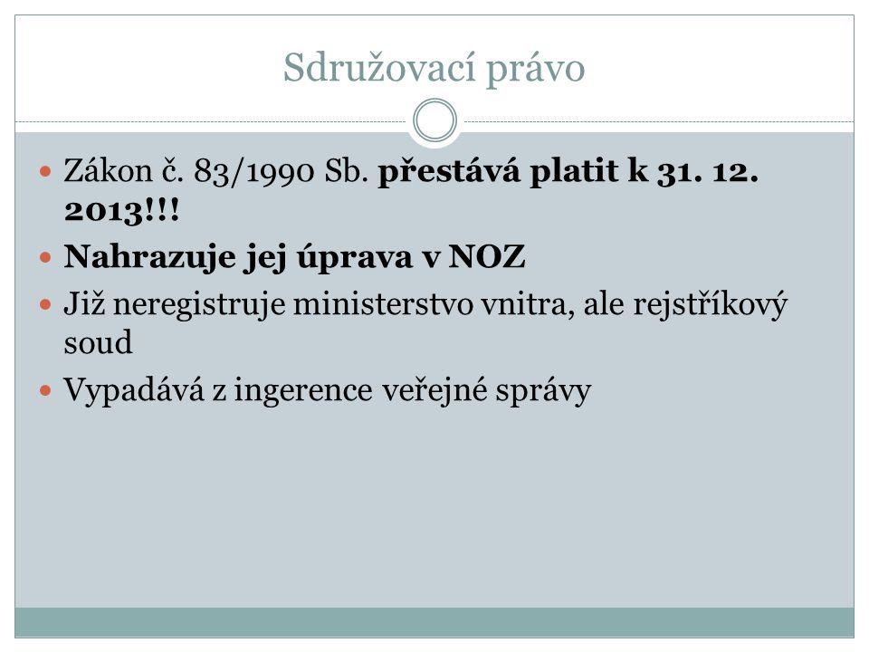 Sdružovací právo Zákon č. 83/1990 Sb. přestává platit k 31. 12. 2013!!! Nahrazuje jej úprava v NOZ.