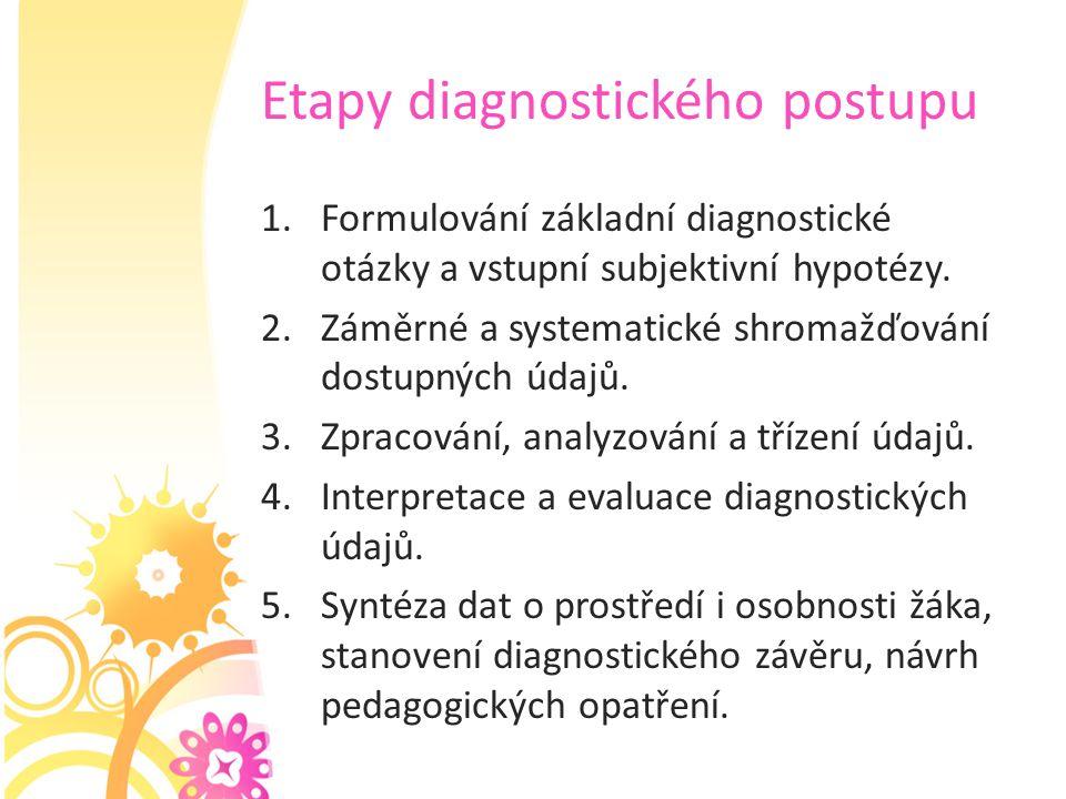 Etapy diagnostického postupu