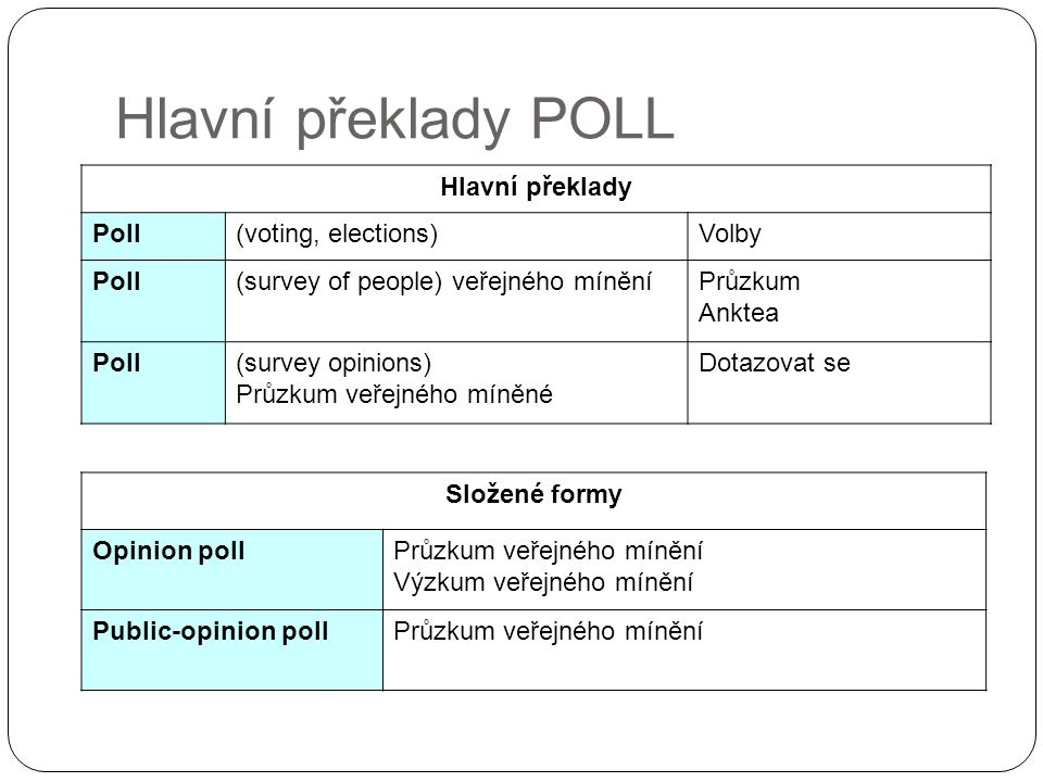 Hlavní překlady POLL Hlavní překlady Poll (voting, elections) Volby