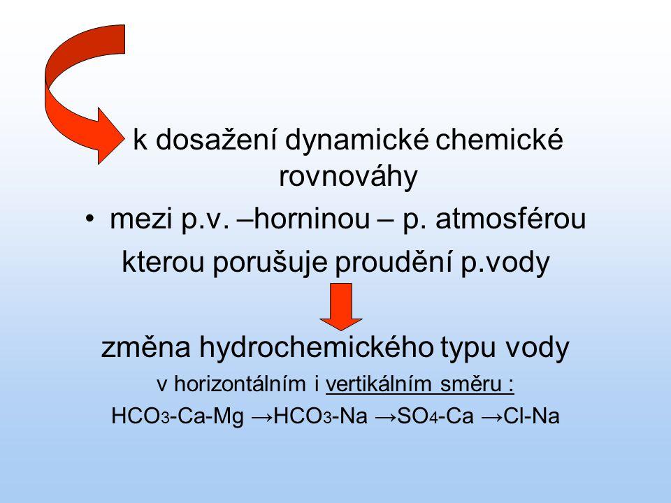 k dosažení dynamické chemické rovnováhy