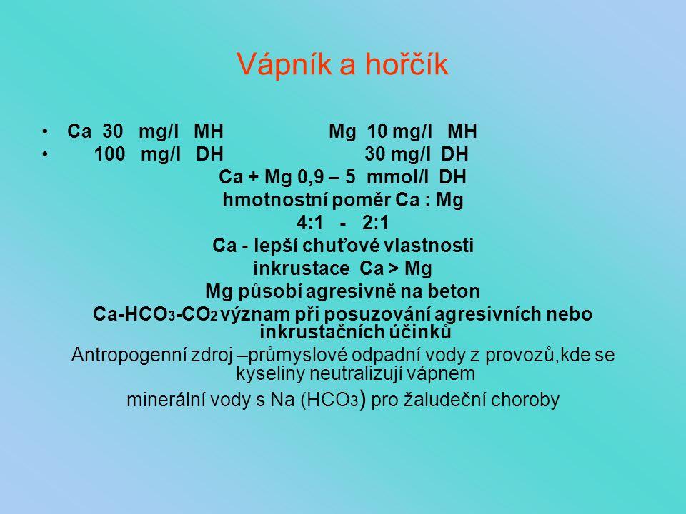 Vápník a hořčík Ca 30 mg/l MH Mg 10 mg/l MH 100 mg/l DH 30 mg/l DH