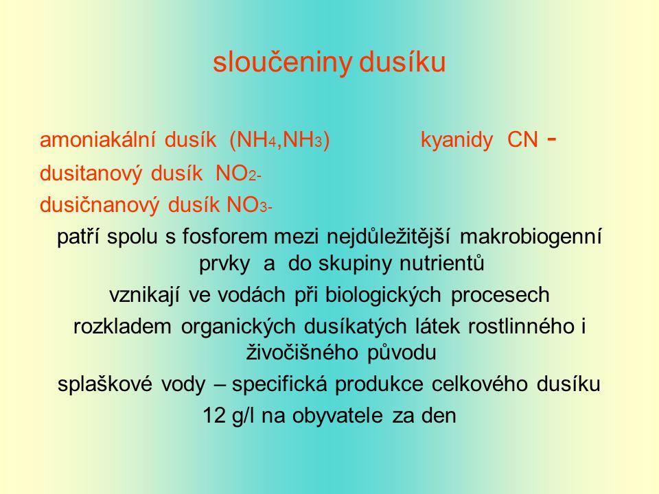 sloučeniny dusíku amoniakální dusík (NH4,NH3) kyanidy CN -