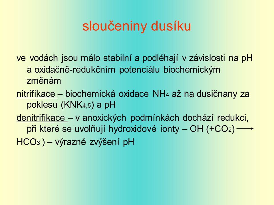 sloučeniny dusíku ve vodách jsou málo stabilní a podléhají v závislosti na pH a oxidačně-redukčním potenciálu biochemickým změnám.