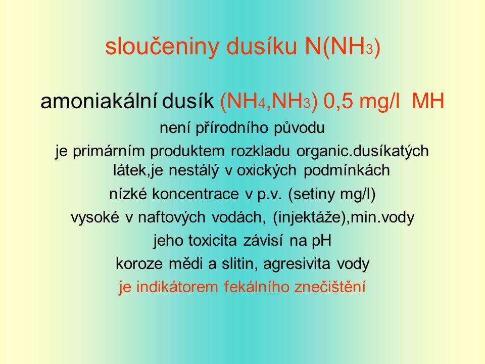 sloučeniny dusíku N(NH3)