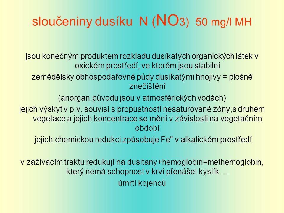 sloučeniny dusíku N (NO3) 50 mg/l MH