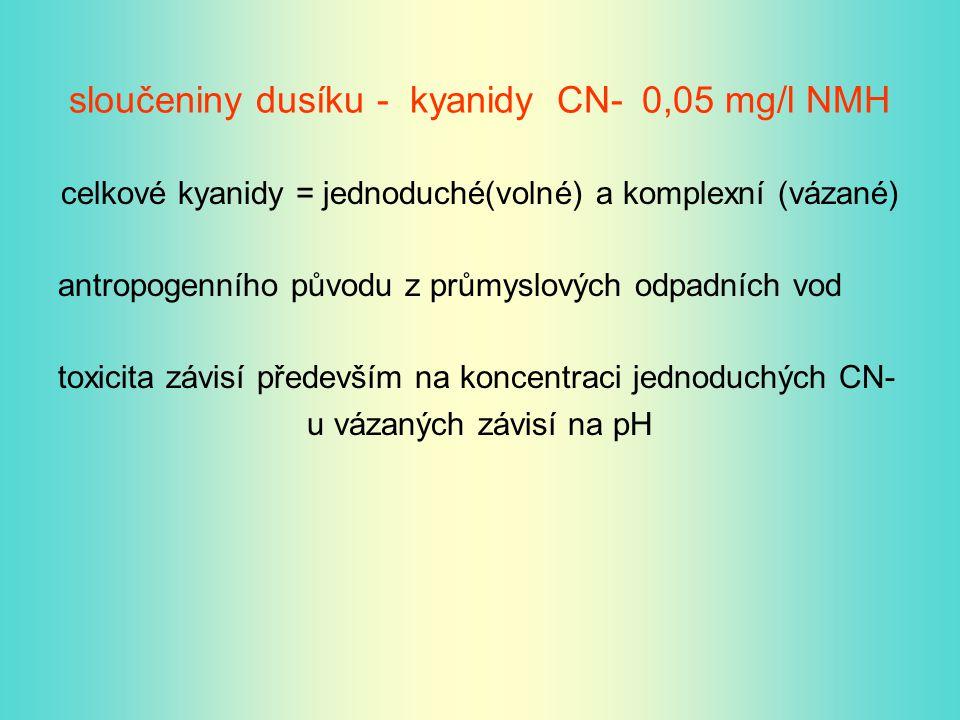 sloučeniny dusíku - kyanidy CN- 0,05 mg/l NMH