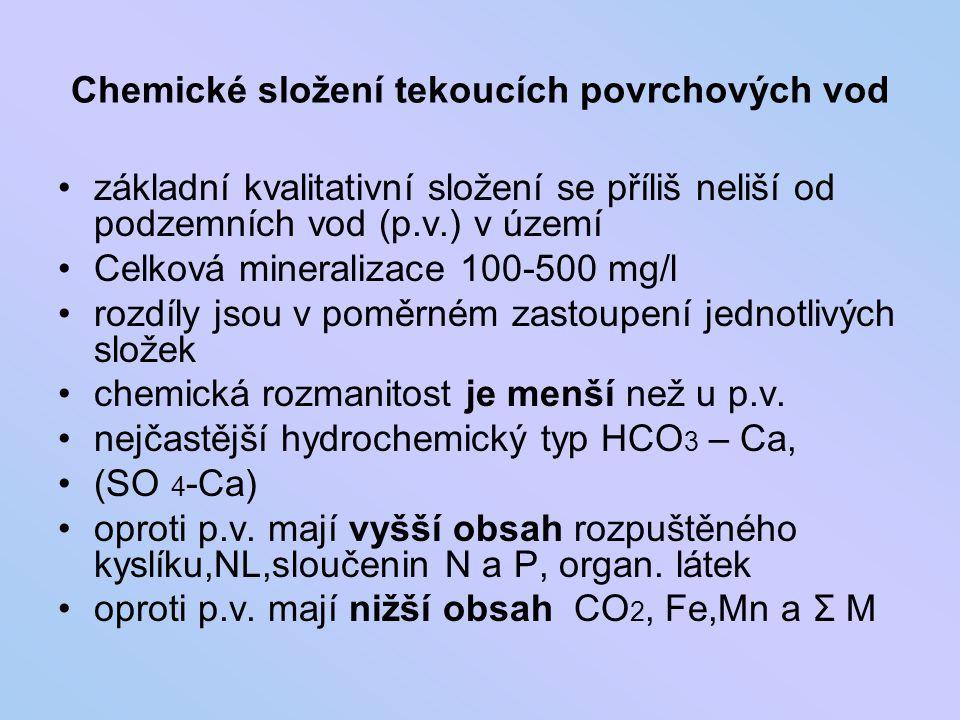 Chemické složení tekoucích povrchových vod