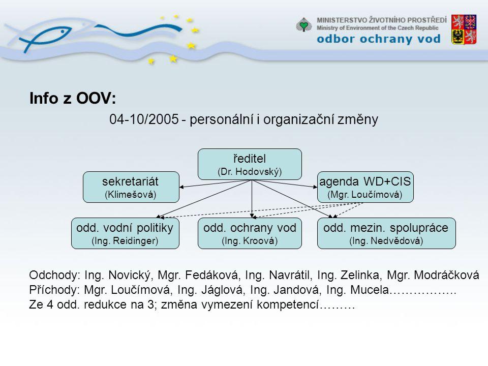 04-10/2005 - personální i organizační změny