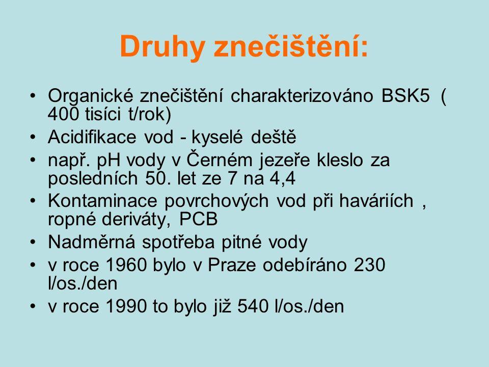 Druhy znečištění: Organické znečištění charakterizováno BSK5 ( 400 tisíci t/rok) Acidifikace vod - kyselé deště.