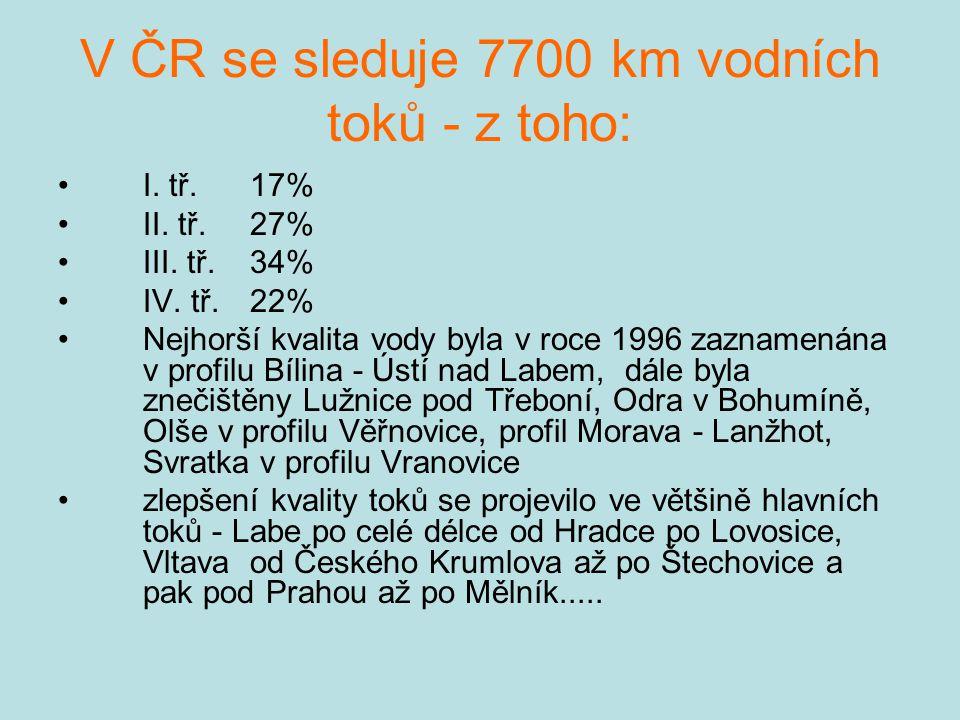 V ČR se sleduje 7700 km vodních toků - z toho: