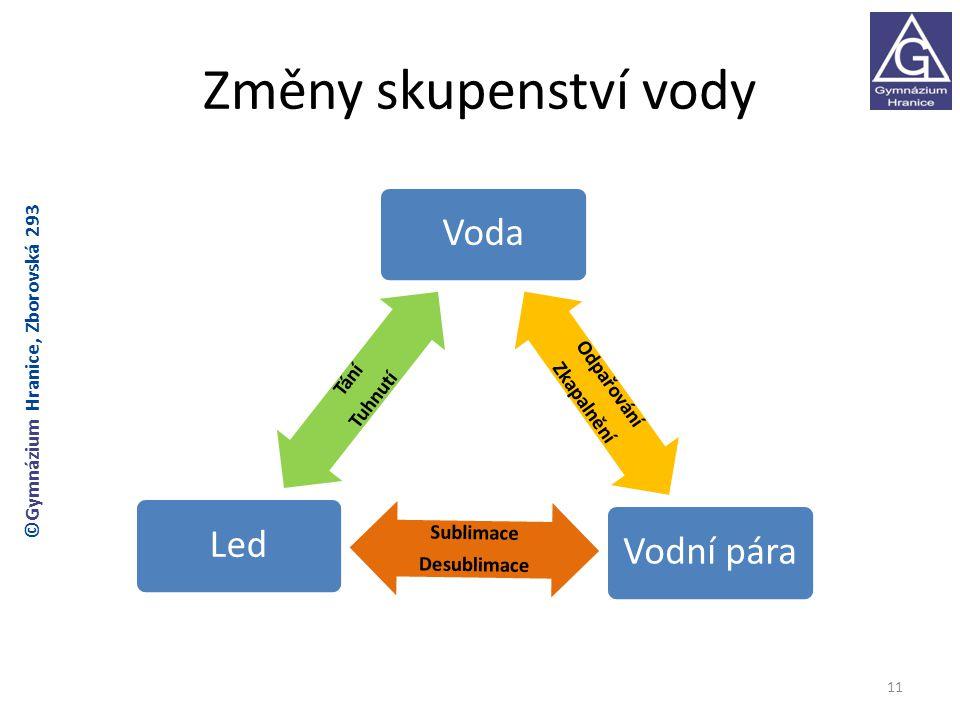 Změny skupenství vody ©Gymnázium Hranice, Zborovská 293 Voda