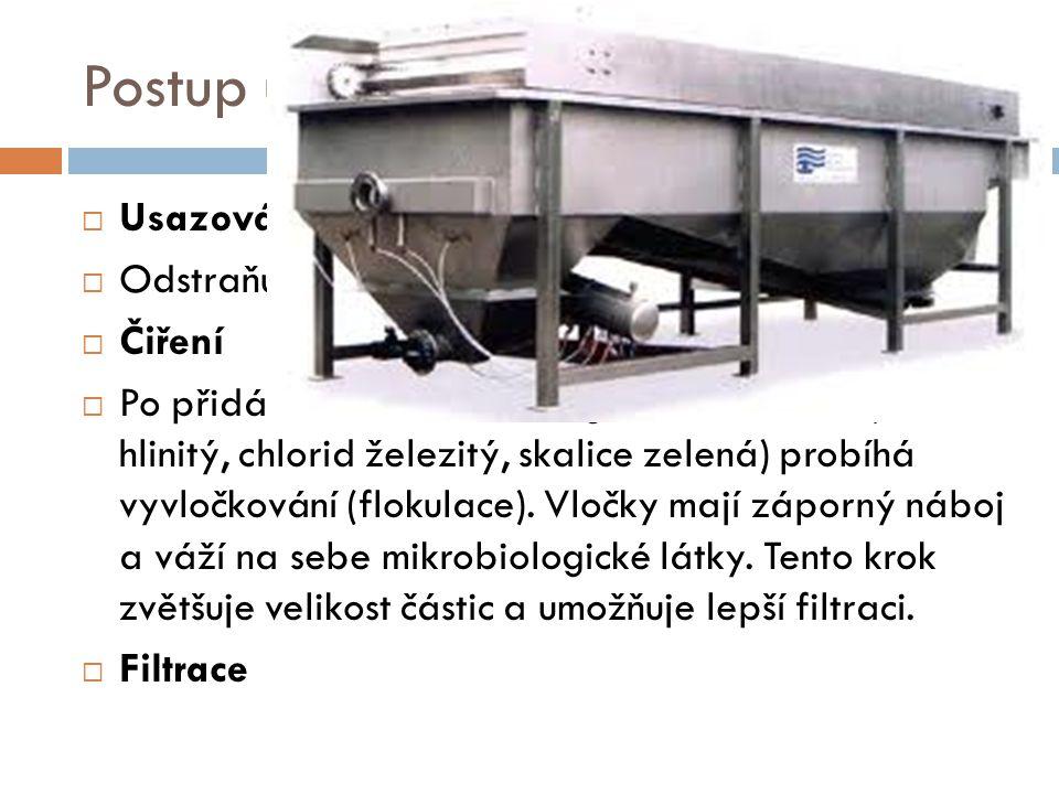 Postup úpravy Usazování v usazovacích nádržích