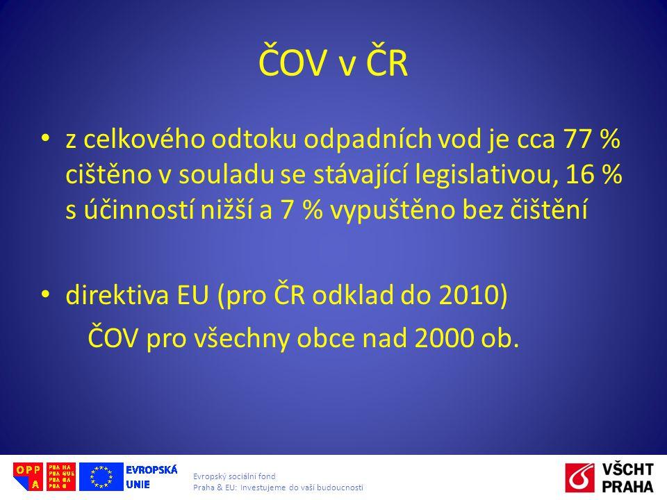ČOV v ČR z celkového odtoku odpadních vod je cca 77 % cištěno v souladu se stávající legislativou, 16 % s účinností nižší a 7 % vypuštěno bez čištění.