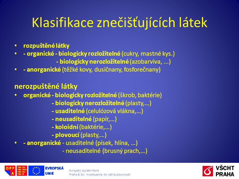 Klasifikace znečišťujících látek
