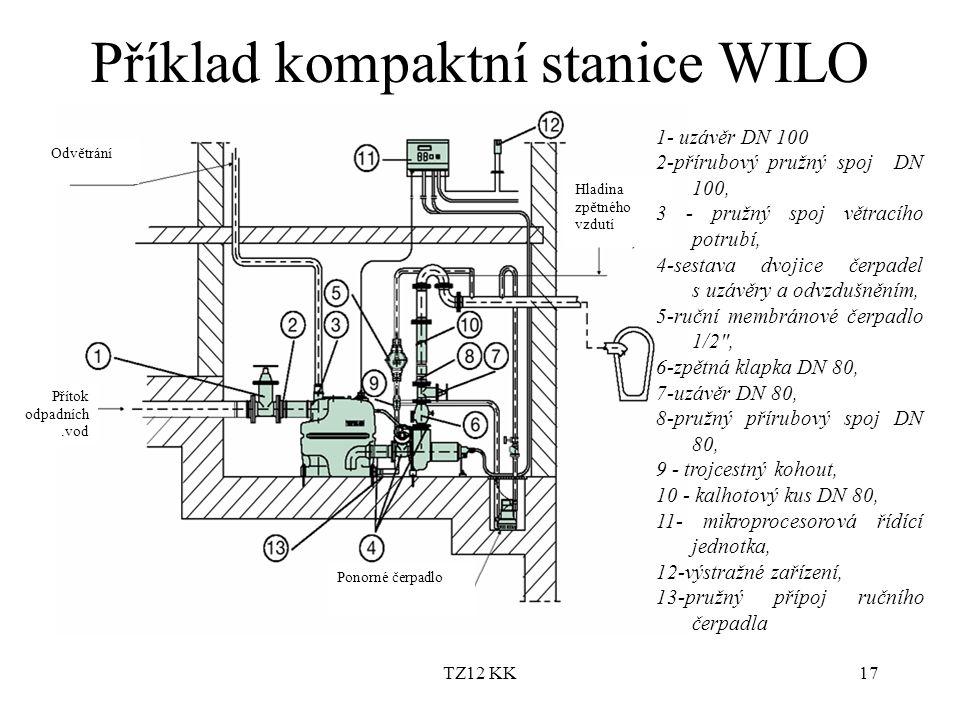 Příklad kompaktní stanice WILO