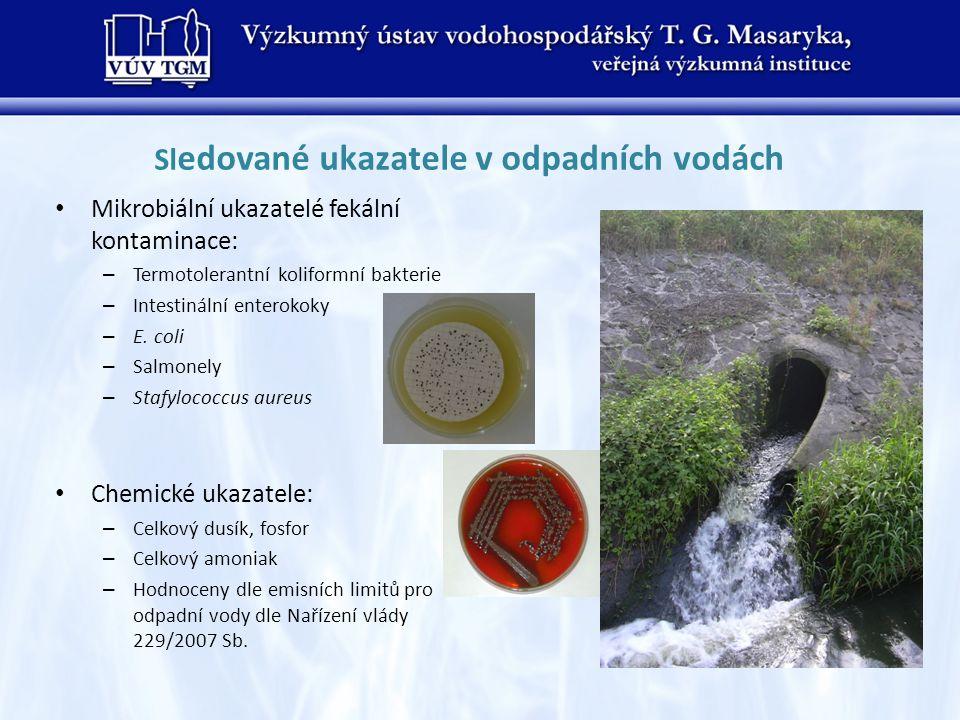 Sledované ukazatele v odpadních vodách