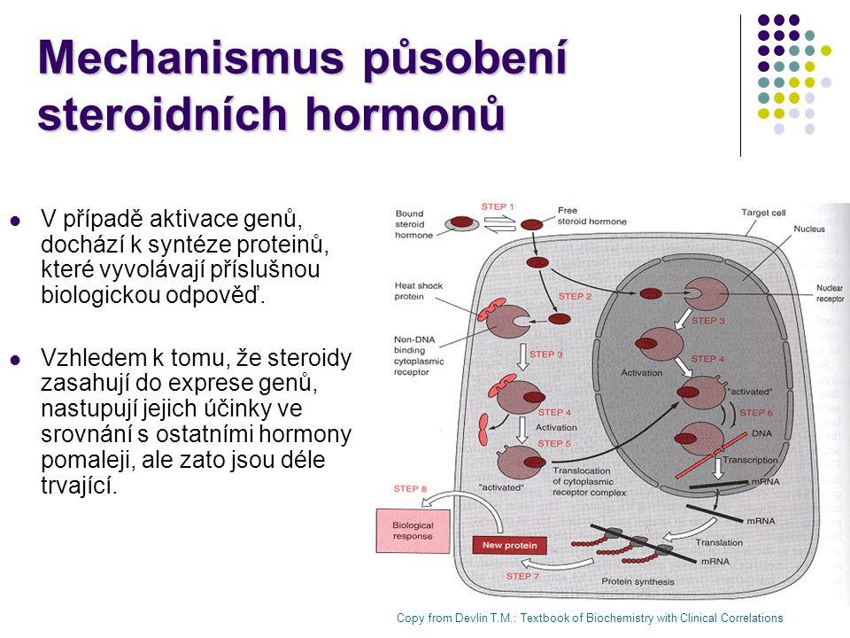 Mechanismus působení steroidních hormonů