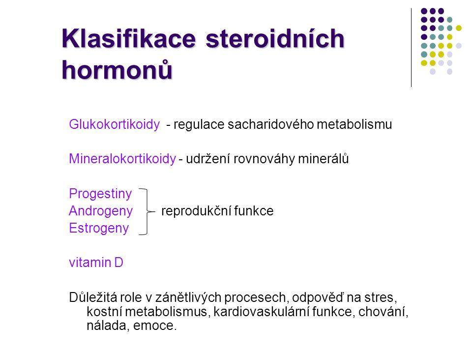 Klasifikace steroidních hormonů