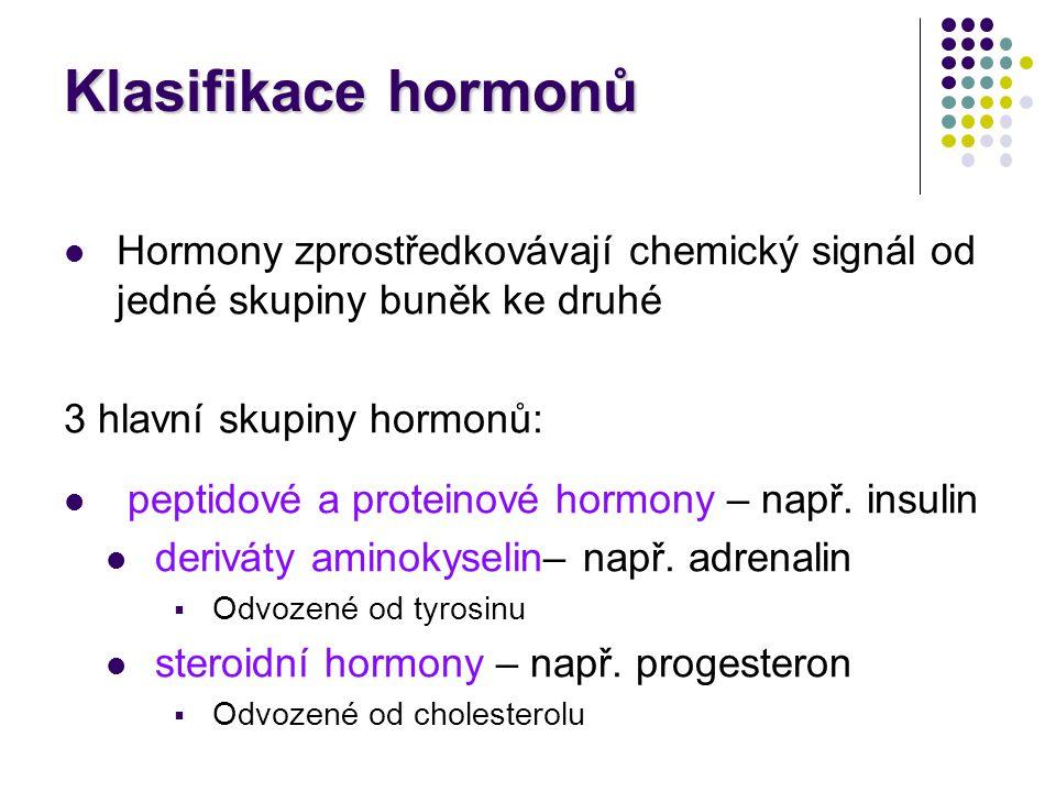 Klasifikace hormonů Hormony zprostředkovávají chemický signál od jedné skupiny buněk ke druhé. 3 hlavní skupiny hormonů: