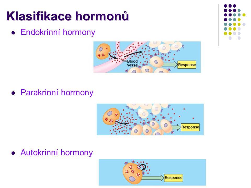 Klasifikace hormonů Endokrinní hormony Parakrinní hormony