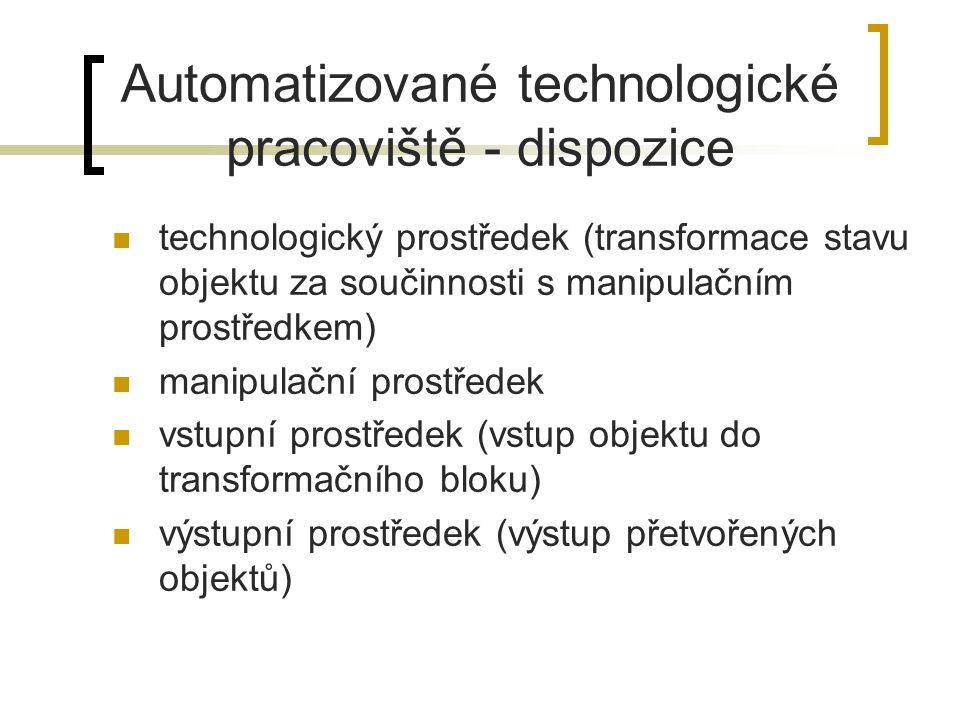 Automatizované technologické pracoviště - dispozice