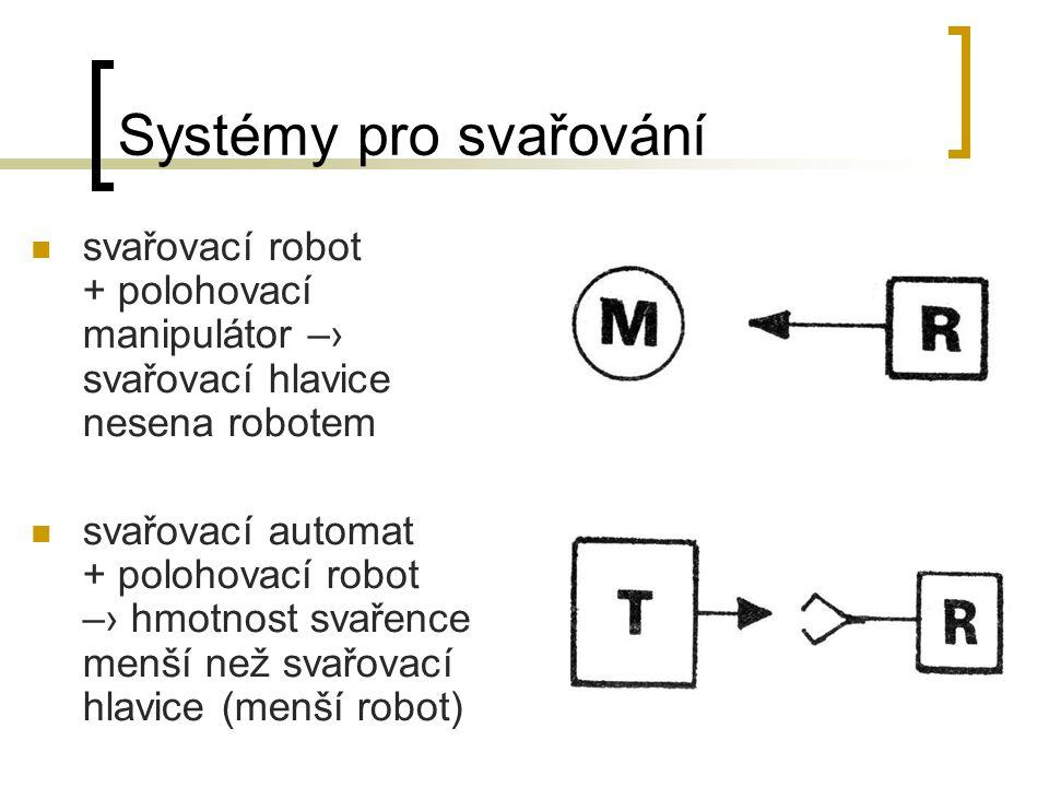 Systémy pro svařování svařovací robot + polohovací manipulátor –› svařovací hlavice nesena robotem.