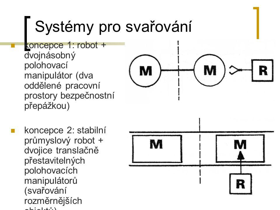 Systémy pro svařování koncepce 1: robot + dvojnásobný polohovací manipulátor (dva oddělené pracovní prostory bezpečnostní přepážkou)