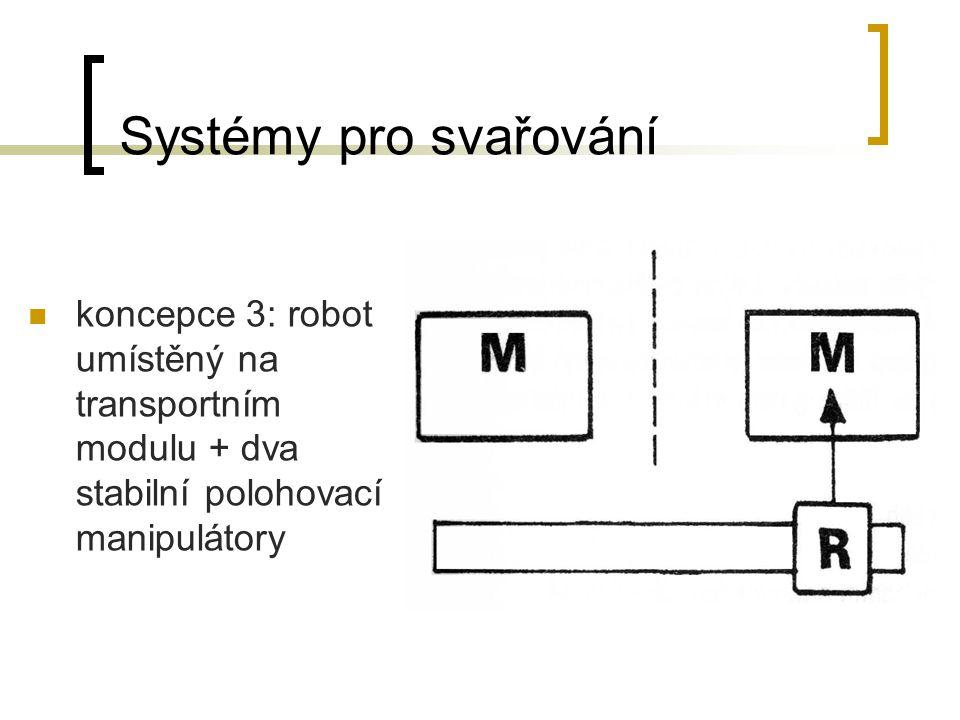 Systémy pro svařování koncepce 3: robot umístěný na transportním modulu + dva stabilní polohovací manipulátory.
