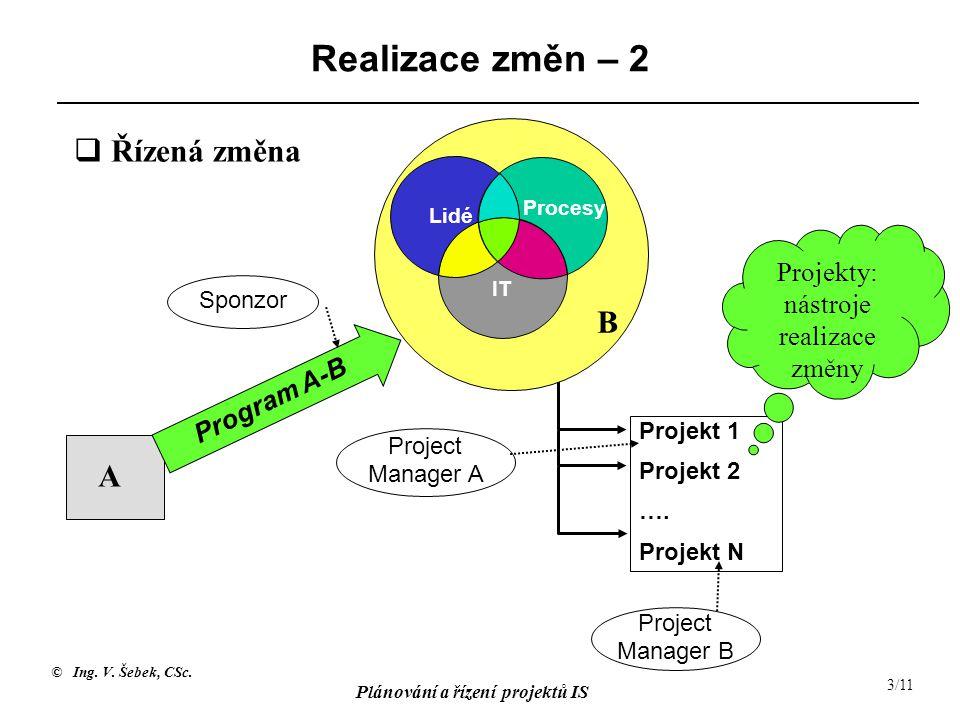 Realizace změn – 2 Řízená změna B A Projekty: nástroje realizace změny