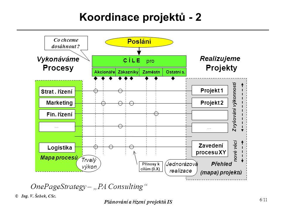 Koordinace projektů - 2 Procesy Projekty
