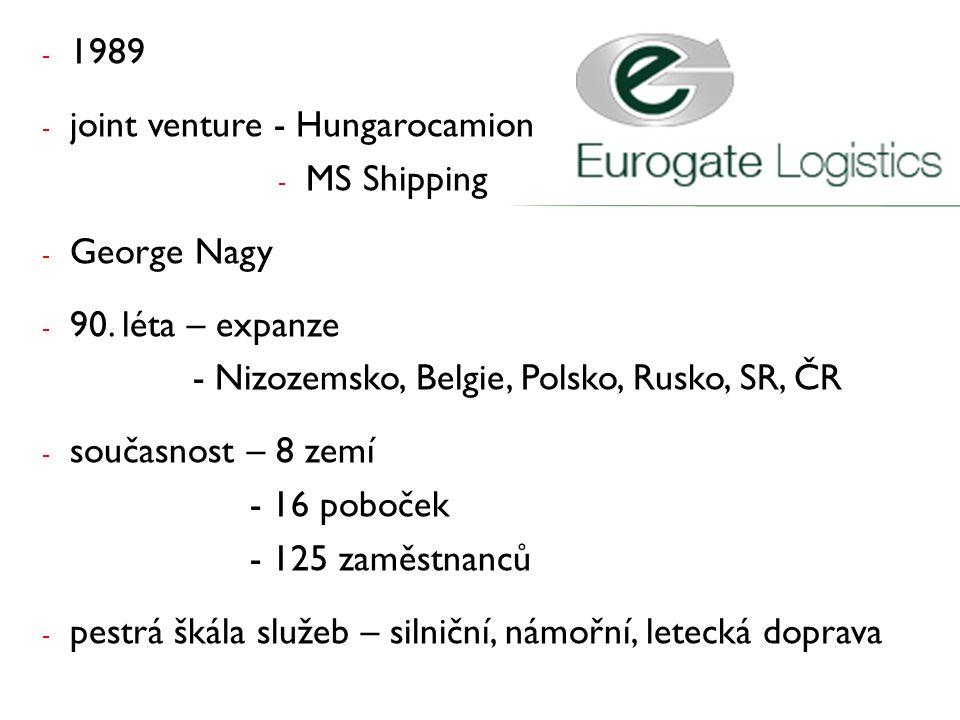 1989 joint venture - Hungarocamion. MS Shipping. George Nagy. 90. léta – expanze. - Nizozemsko, Belgie, Polsko, Rusko, SR, ČR.