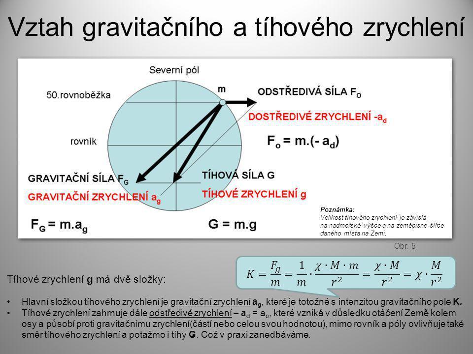 Vztah gravitačního a tíhového zrychlení