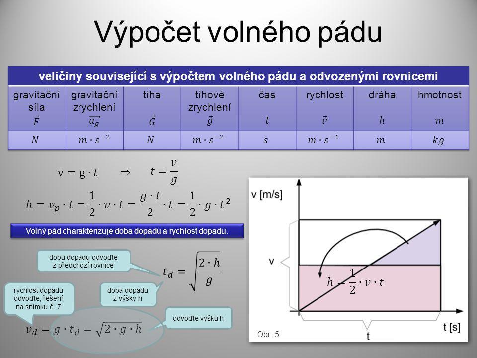veličiny související s výpočtem volného pádu a odvozenými rovnicemi
