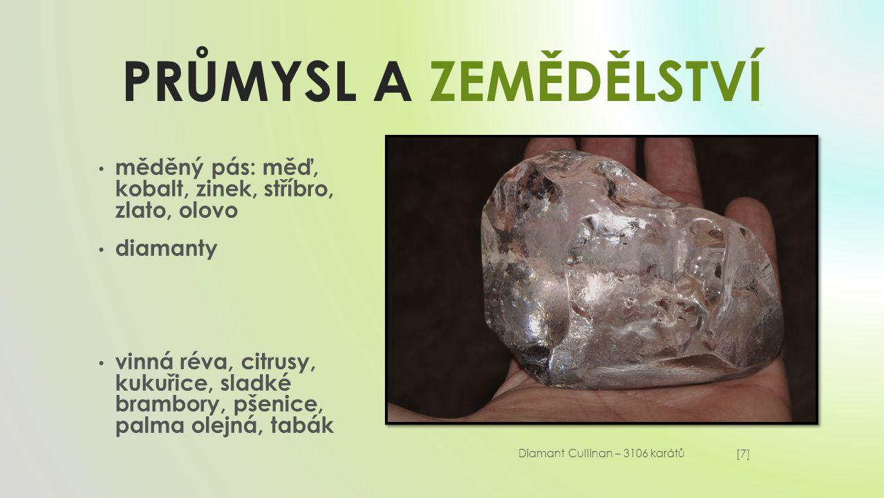 Diamant Cullinan – 3106 karátů
