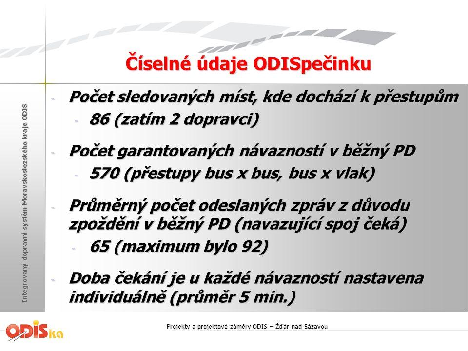 Číselné údaje ODISpečinku