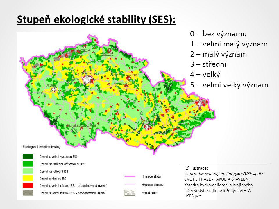 Stupeň ekologické stability (SES):